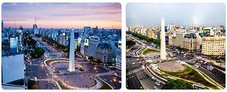 Argentina Capital