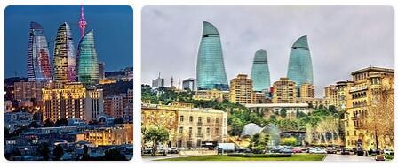 Azerbaijan Capital