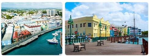 Barbados Capital