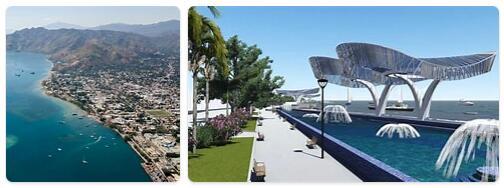 East Timor Capital