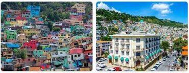 Haiti Capital
