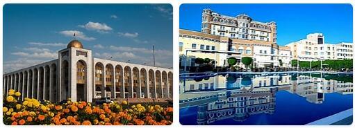 Kyrgyzstan Capital