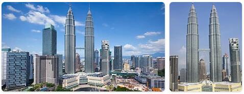 Malaysia Capital