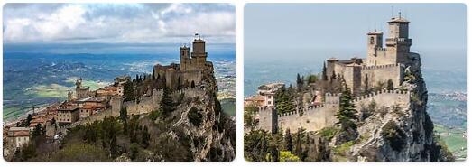San Marino Capital