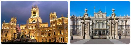 Spain Capital
