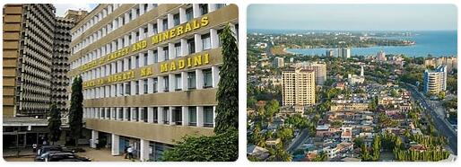 Tanzania Capital