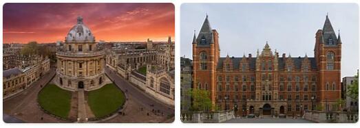 United Kingdom Capital